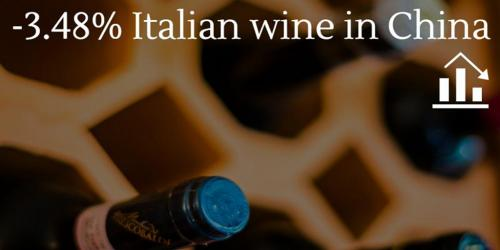 -3.48% Italian wine in China by Italian Wine & Food in China
