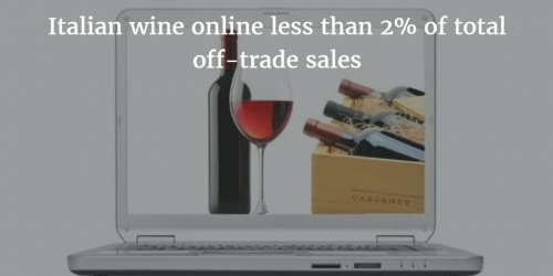 Italian wine online less than 2% of total off-trade sales by Italian Wine & Food in China