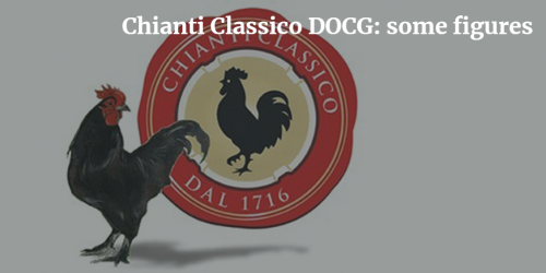 Some interesting figures about Chianti Classico DOCG | Italian Wine & Food in China blog