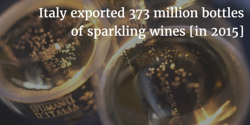 Italy exported 373 million bottles of sparkling wine by Italian Wine & Food in China