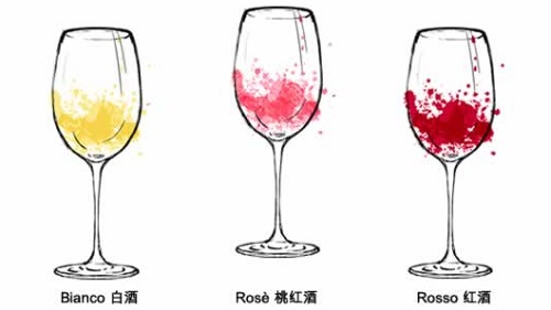 Chinese wine vocabulary by Italian Wine & Food in China
