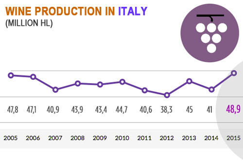 history_ita_wine_production_500px.jpg